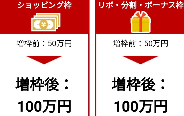 楽天カード増額