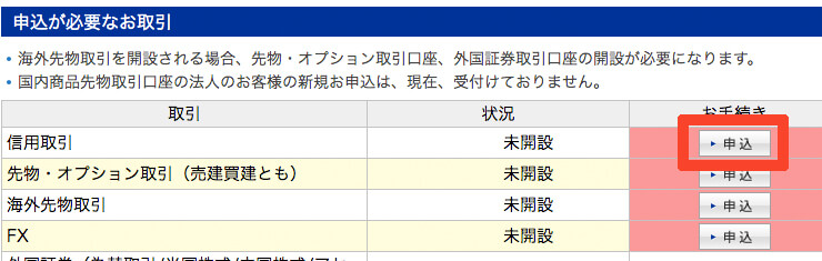 楽天証券信用取引口座開設3